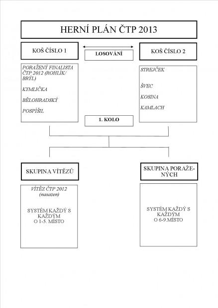 ctp-herni-plan.jpg